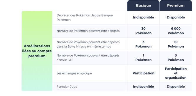 pokemon home argent